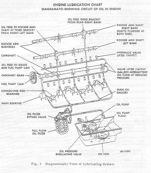 ih scout ii 345 engine diagram ih get free image about wiring diagram