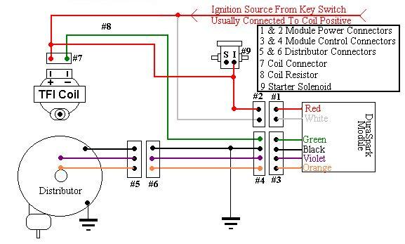 1534wiring duraspark wiring diagram duraspark 2 wiring diagram \u2022 free wiring Painless Wiring Harness Diagram at bakdesigns.co