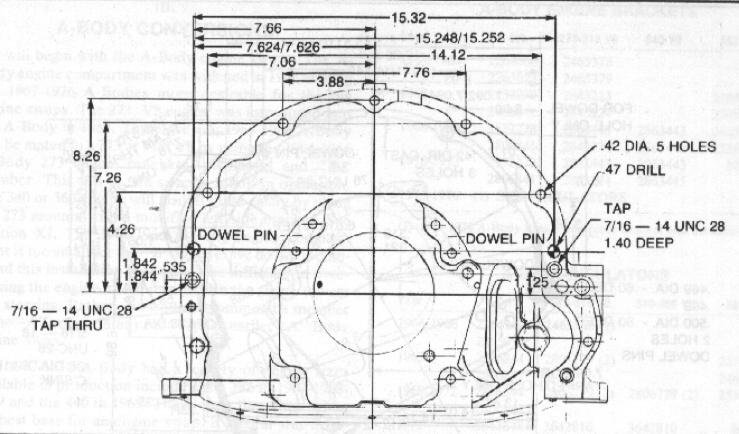 tf727 bolt pattern